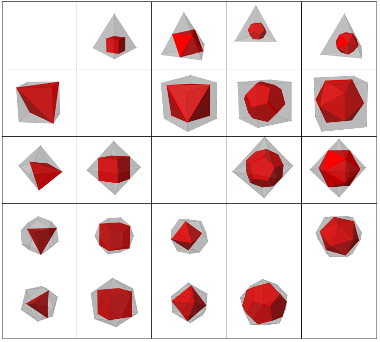 regular polyhedra contained in regular polyhedra